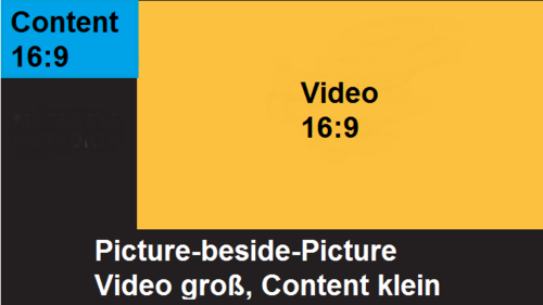 Picture-beside-Picture Video groß, Content klein