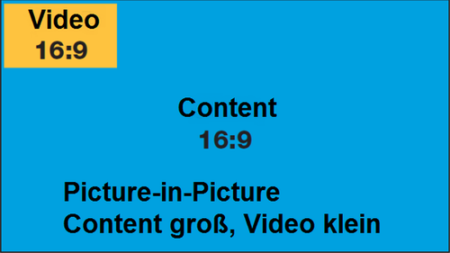 Picture-in-Picture Content groß, Video klein