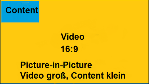 Picture-in-Picture Video groß, Content klein